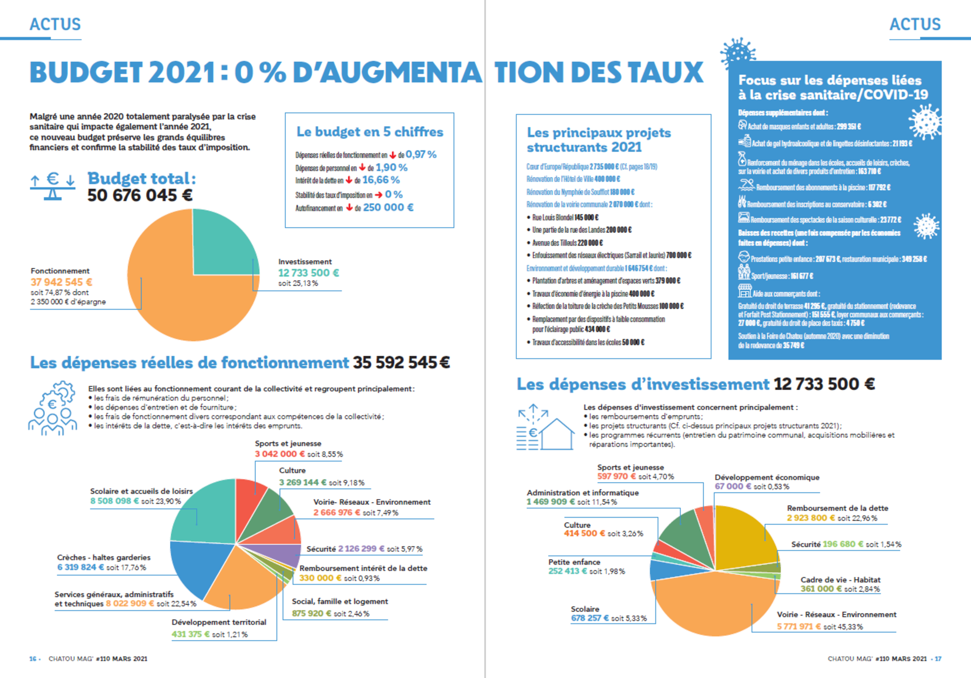 Budget 2021 (pages du mag)